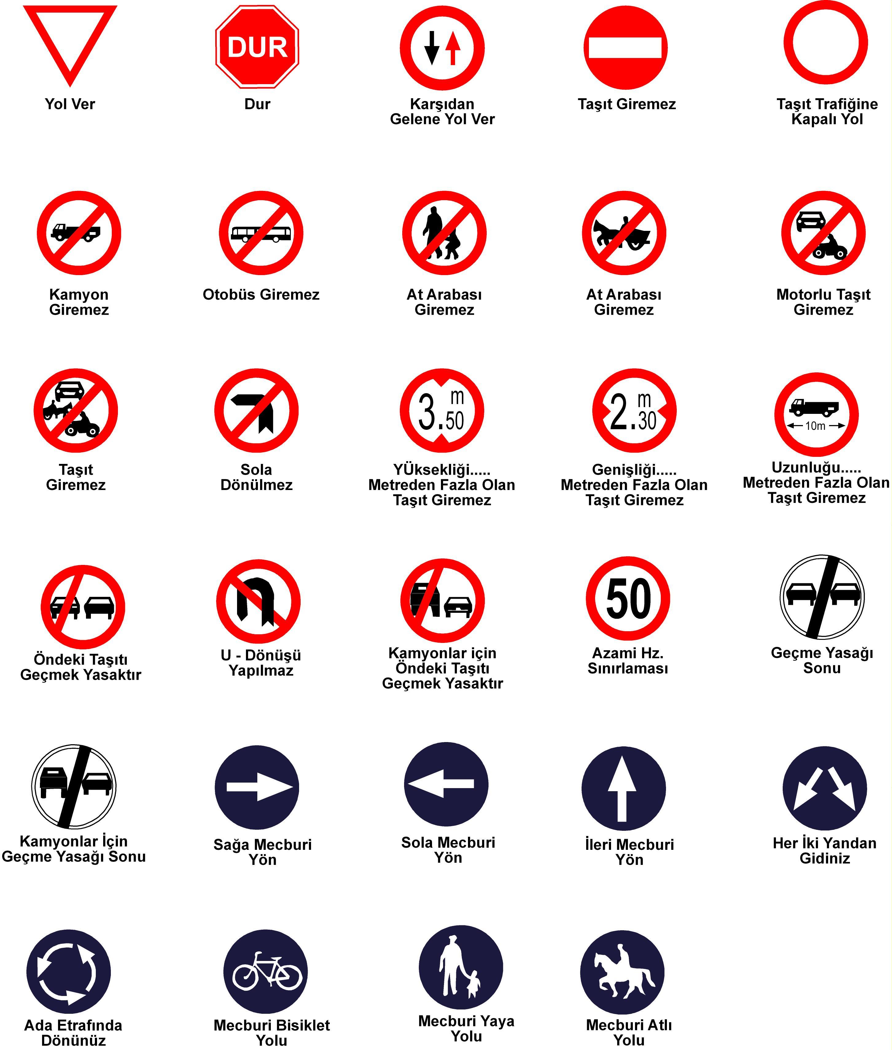 Trafik ��aretleri ve Anlamlar�