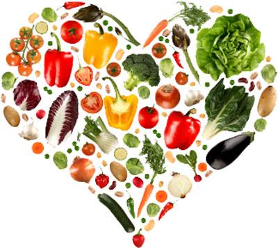 http://www.cicicee.com/images/UserFiles/Image/beslenme-kurallari-yiyecek.jpg