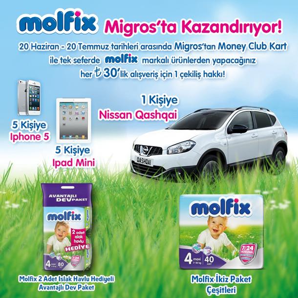 Molfix - Migros