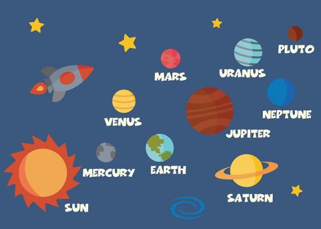 Gezegen Nedir?