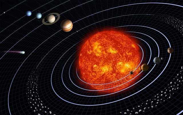 Gezegenler Hakkında Bilgi